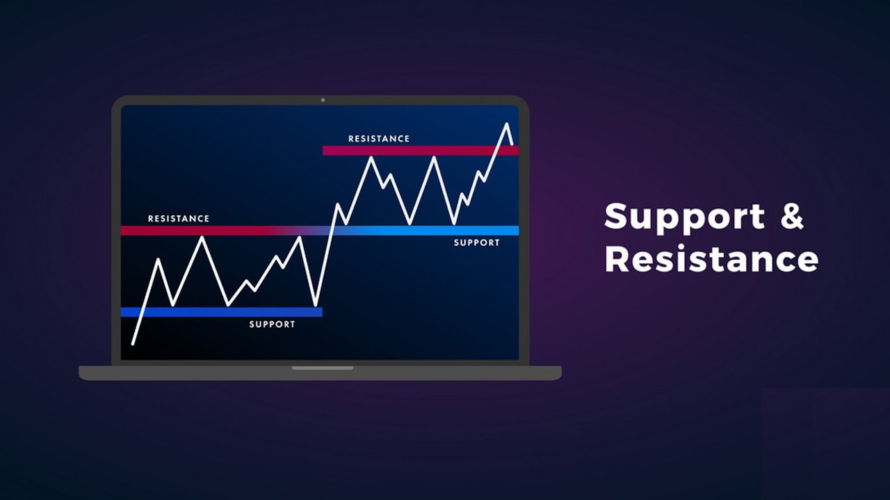 Guide to Identifying When Price Wants to Breakout from Support/Resistance on Pocket Option and the Actions to Take