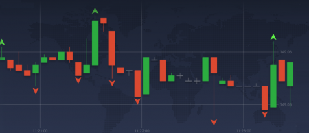 How to Trade Binary Options with Fractals Indicator in Pocket Option