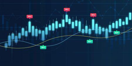 Turbo Binary Options Strategy in Pocket Option