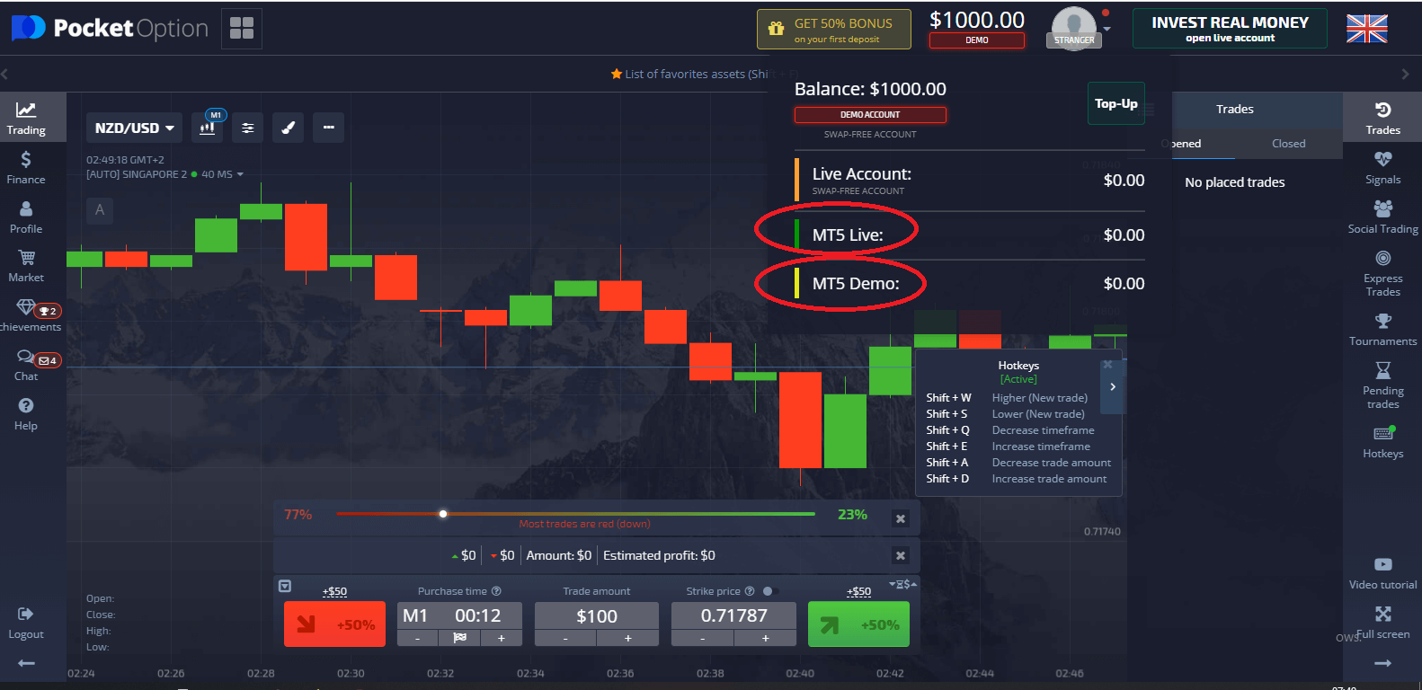 How to Register and Trade Forex at Pocket Option